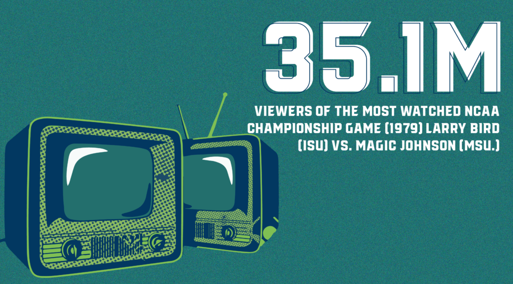 March Madness Stats - TV