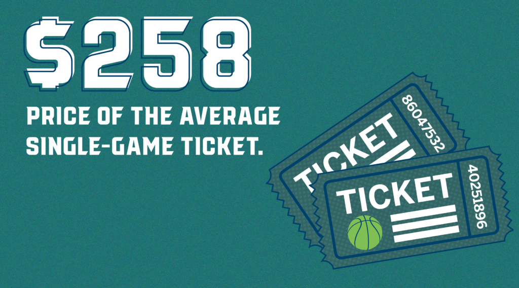 March Madness Stats - Tickets